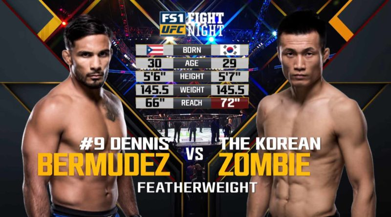 ММА. Свободный бой. The Korean Zombie vs Dennis Bermudez